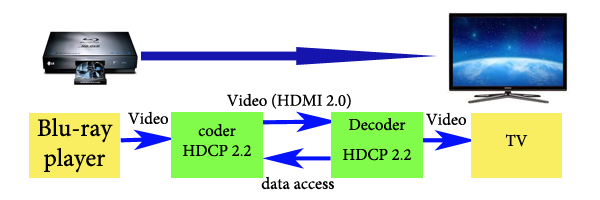 DHCP 2.2